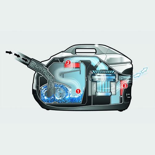 Пылесос с аквафильтром DS 6.000 Mediclean: Многоступенчатая система фильтрации включает в себя инновационный аквафильтр, промежуточный фильтр и фильтр HEPA 13.